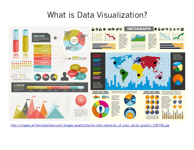 Data Day: Data visualization and Infographics for beginners