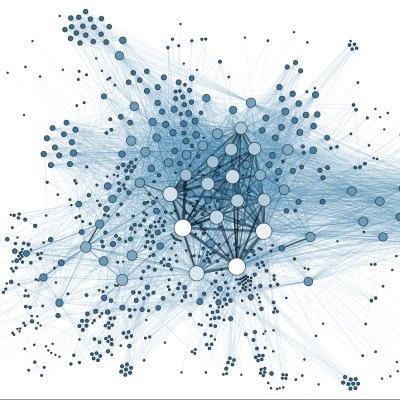 Introduktion til datavisualisering med Gephi