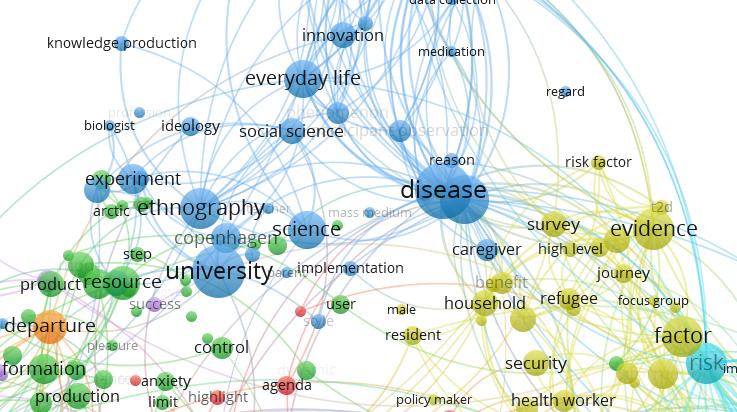 Visualisering af forskning: Workshop i VOSviewer
