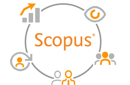 Effective research with Scopus
