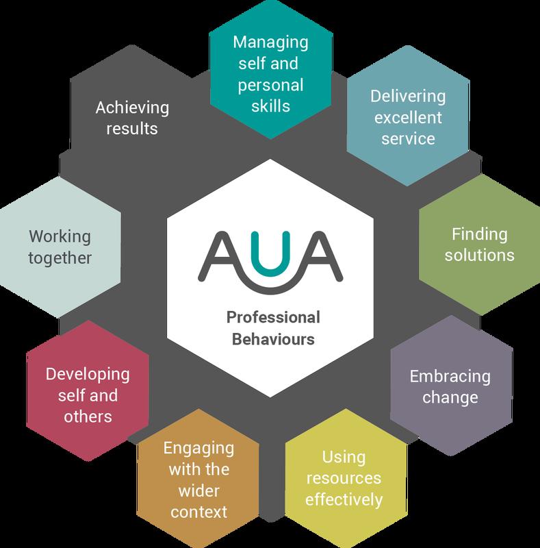 LJMU AUA Accreditation Programme - Day 2 (of 2)