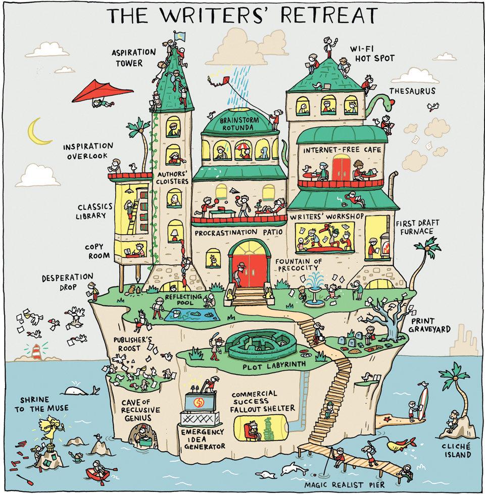 Virtual Writing Retreat