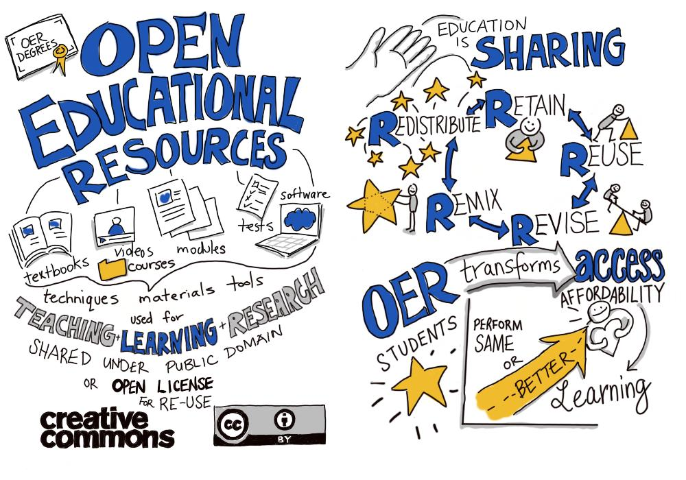 Interactive webinar: Discover the transformative potential of open educational resources for your faculty